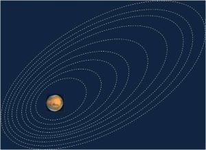 Orbit example 1.jpg